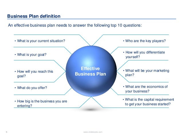 Business Plan Template Created By Former Deloitte Management Consulta - Effective business plan template