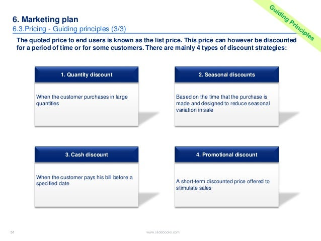 Business Plan Template created by former Deloitte Management Consulta…