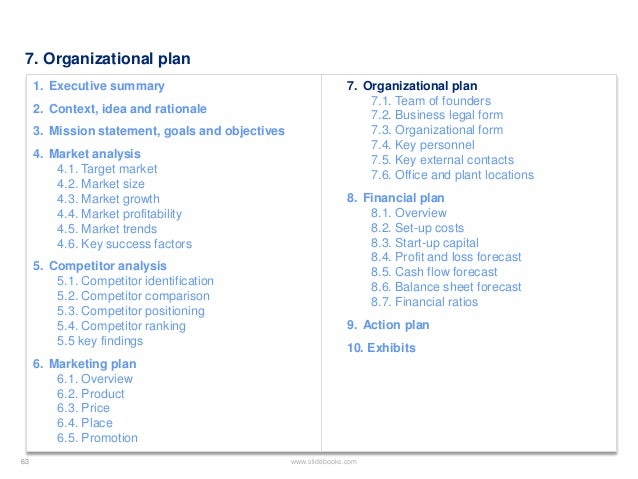 Business plan template created by former deloitte management consulta 63 accmission Images