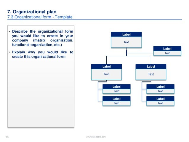 Business Plan Template Created By Former Deloitte Management Consulta - Create business plan template