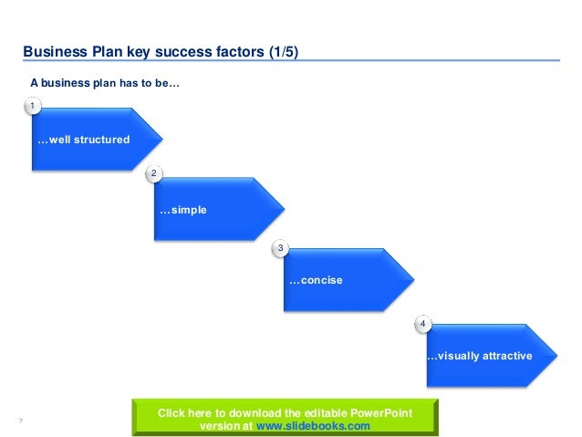 Business Plan Template Created By Former Deloitte Management Consulta