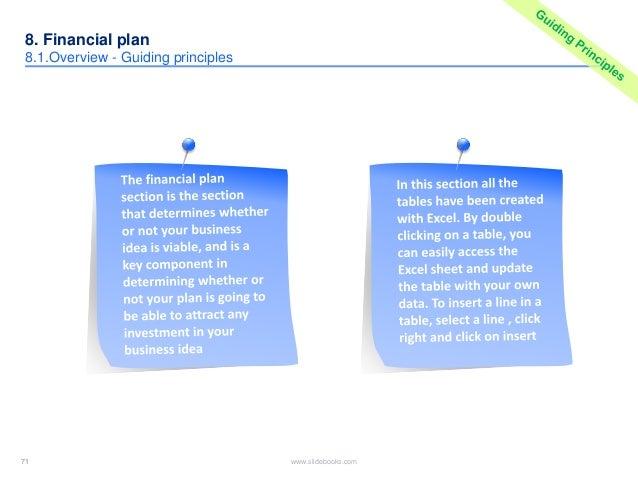key operating principles business plan