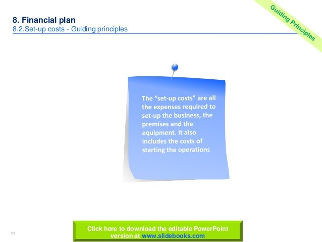 Business Plan Template created by former Deloitte Management Consulta    SlideShare     costs