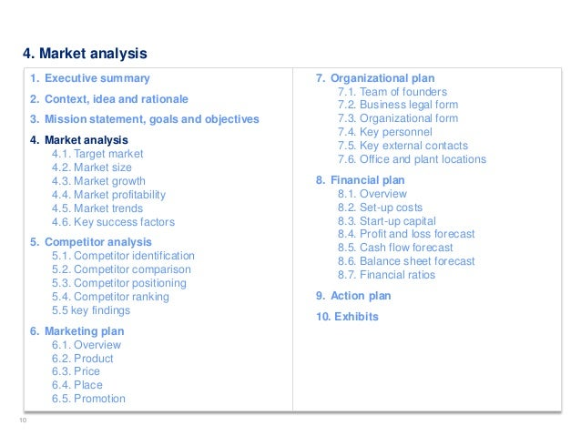 Simple business plan template by ex deloitte consultants 10 fbccfo Image collections