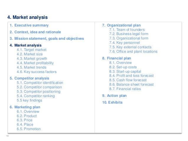 Social Media Marketing Business Plan Template Simple Startup - How to start a business plan template