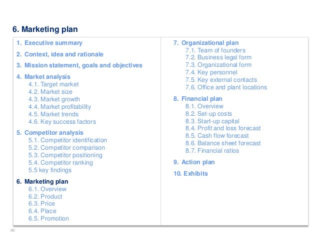 Simple Business Plan Template By ExMcKinsey Consultants - Setting up a business plan template