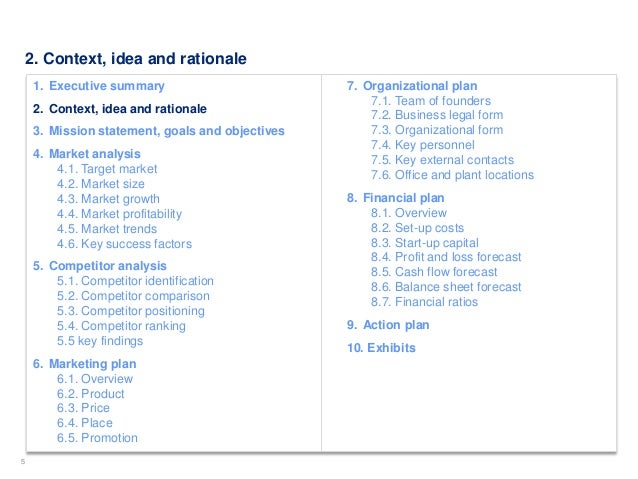 Simple business plan template by ex mckinsey consultants conclusion title 5 flashek Image collections
