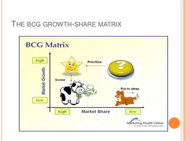 Bcg Matrix Template | Bcg Matrix With Example