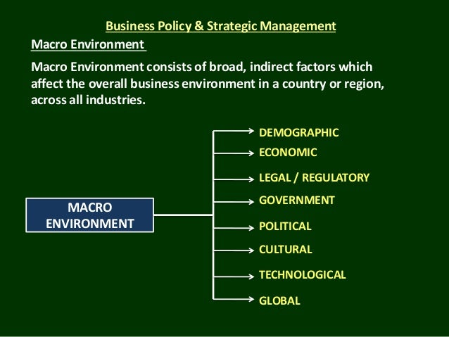 management and business environment Note: this article is based on a book by david w conklin entitled the global  environment of business: new paradigms for international management (sage.