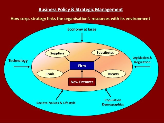 business policy strategic management Business policy arose from developments in the use of strategic management chapter-2 business policy and strategic management author: board of studies, icai.