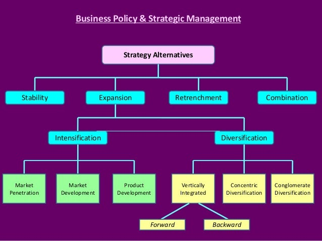 corporate strategy definition by authors