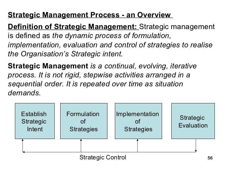 components of strategic management process