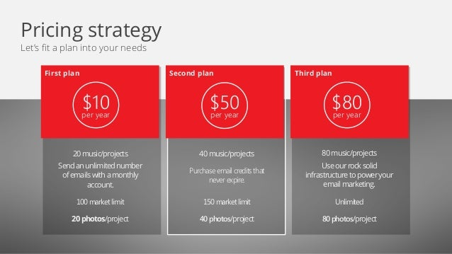 First plan Second plan Third plan $10per year $50per year $80per year 20music/projects Sendanunlimitednumber ofemailswitha...