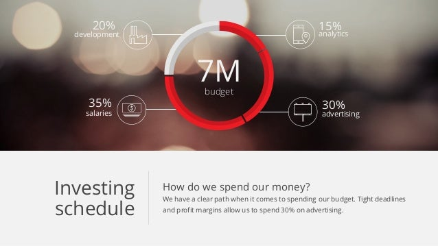 7M 20% budget 35% 15% 30% development salaries analytics advertising Investing schedule How do we spend our money? We have...