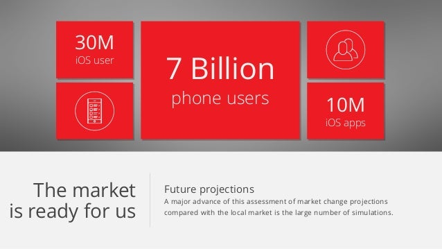 7 Billion phone users 30M iOS user 10M iOS apps The market  is ready for us Future projections A major advance of this as...