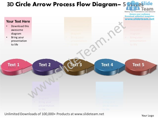 3D Circle Arrow Process Flow Diagram– 5 StagesYour Text Here                           Put Text Here                      ...