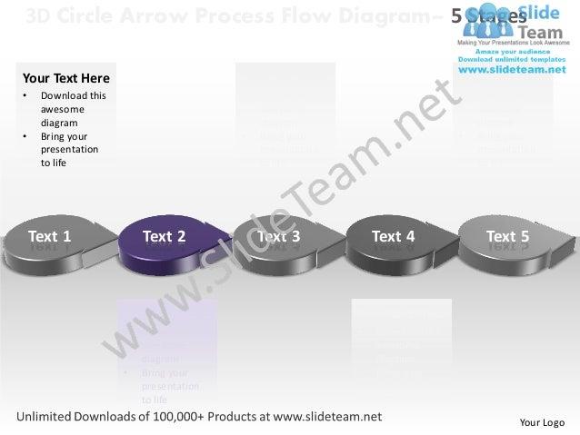 Business power point templates 3d circle arrow process flow diagram sales ppt slides Slide 3