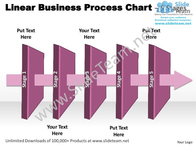 Linear Business Process Chart – 5 Stages  Put Text                Your Text               Put Text   Here                 ...