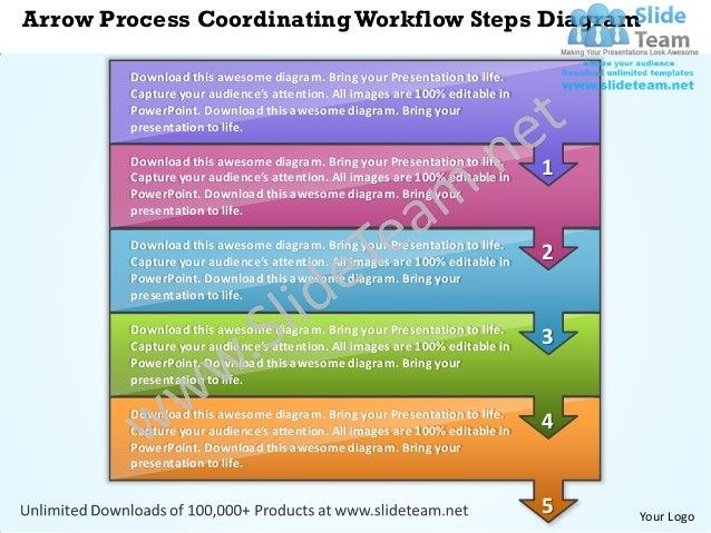 Workflow Templates. business power point templates arrow process ...