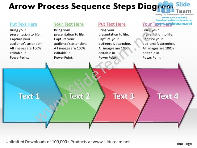 Arrow Process Sequence Steps DiagramPut Text Here           Your Text Here          Put Text Here           Your Text Here...