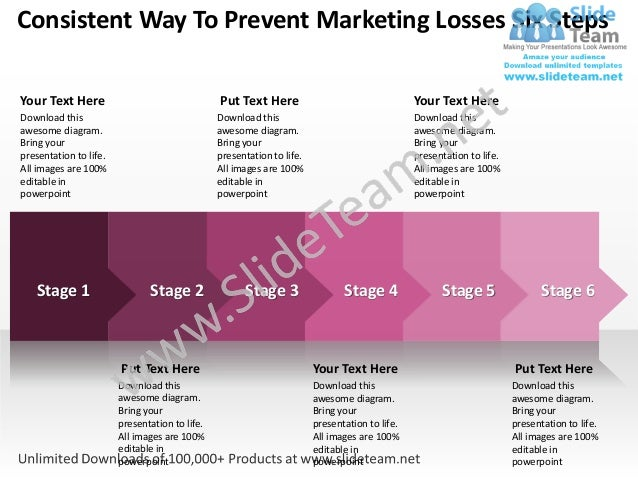Consistent Way To Prevent Marketing Losses Six StepsYour Text Here                                  Put Text Here         ...