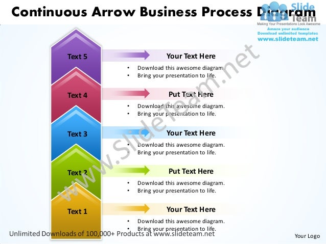 Continuous Arrow Business Process Diagram       Text 5                 Your Text Here                •   Download this awe...