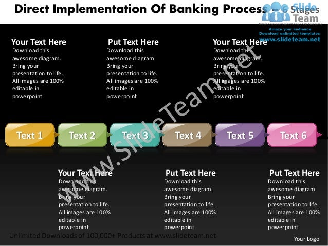 Direct Implementation Of Banking Process – 6 StagesYour Text Here                        Put Text Here                    ...