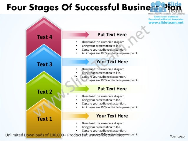 Four Stages Of Successful Business Plan                               Put Text Here      Text 4               •   Download...