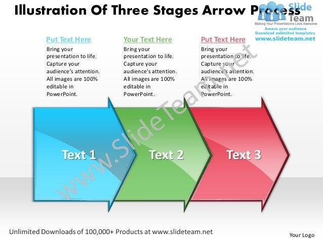 Illustration Of Three Stages Arrow Process    Put Text Here           Your Text Here          Put Text Here    Bring your ...