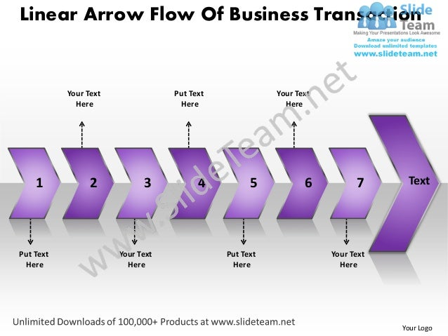 Linear Arrow Flow Of Business Transaction           Your Text               Put Text              Your Text             He...