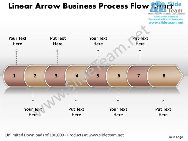 Linear Arrow Business Process Flow ChartYour Text          Put Text              Your Text               Put Text  Here   ...