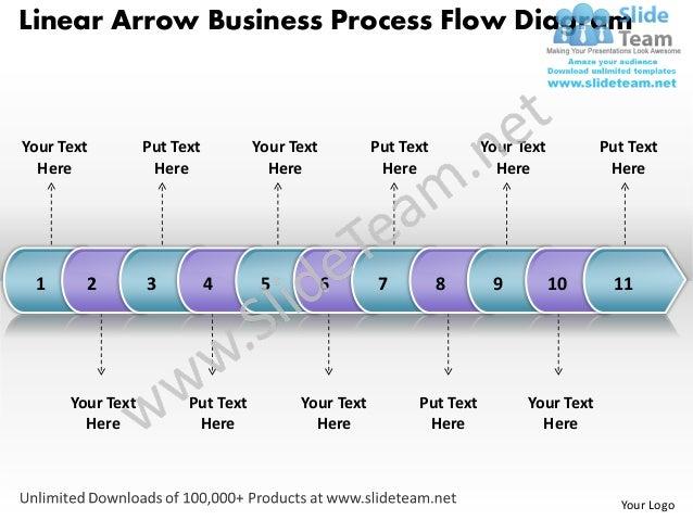 Linear Arrow Business Process Flow DiagramYour Text         Put Text         Your Text         Put Text         Your Text ...