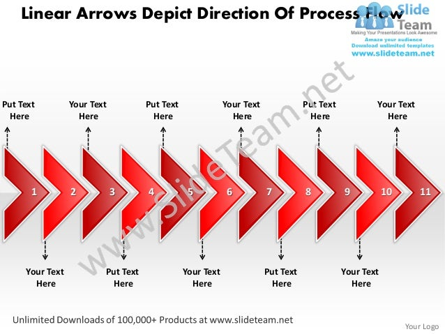 Linear Arrows Depict Direction Of Process FlowPut Text         Your Text          Put Text               Your Text        ...