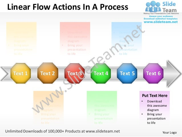 Linear Flow Actions In A ProcessYour Text Here                        Put Text Here                     Your Text Here•   ...