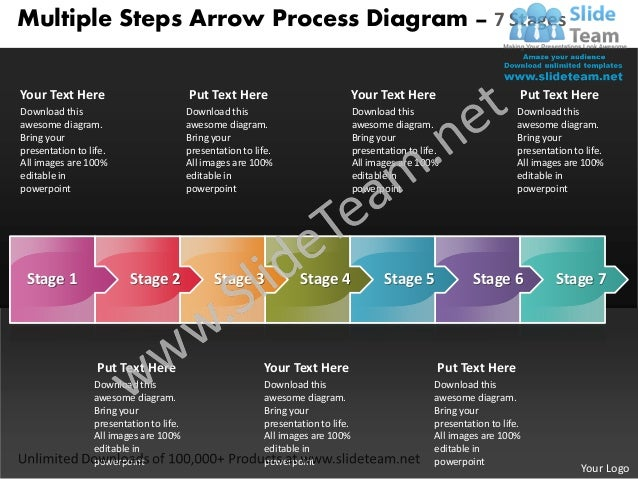 Multiple Steps Arrow Process Diagram – 7 StagesYour Text Here                           Put Text Here                     ...