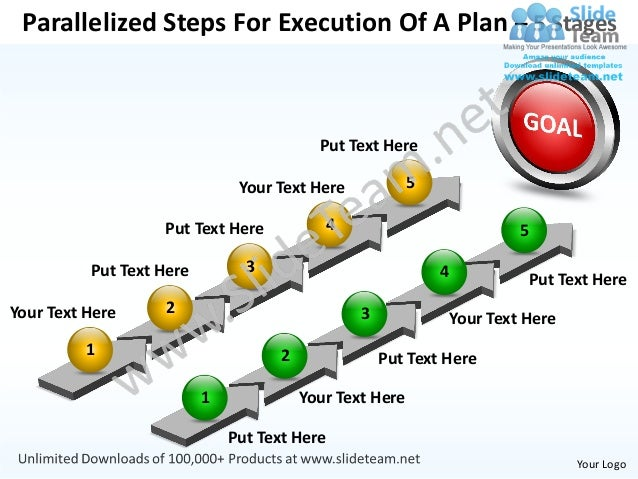 Parallelized Steps For Execution Of A Plan – 5 Stages                                          Put Text Here              ...
