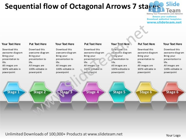 Sequential flow of Octagonal Arrows 7 stagesYour Text Here     Put Text Here      Your Text Here     Put Text Here      Yo...