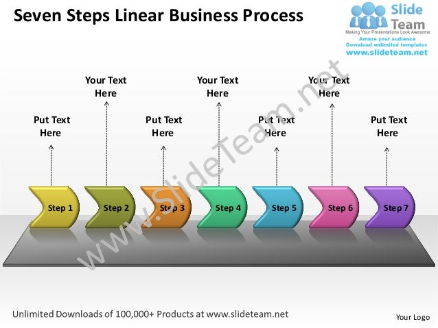 Seven Steps Linear Business Process              Your Text                Your Text               Your Text               ...