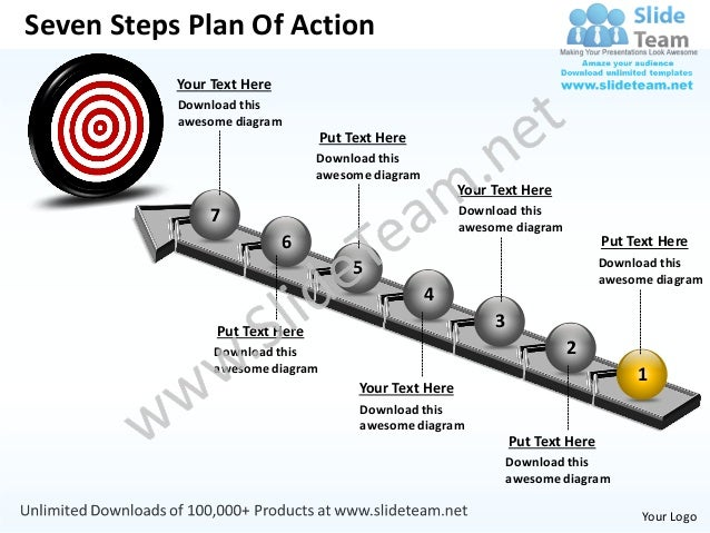 Business power point templates seven steps plan of action sales ppt s – Action Plan Steps Template