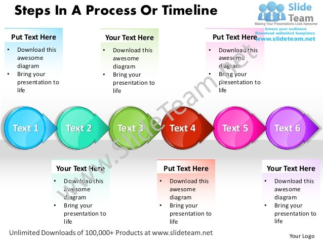 timeline process template koni polycode co