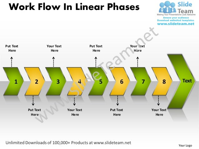 Work Flow In Linear PhasesPut Text              Your Text               Put Text              Your Text Here              ...