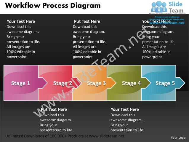 Workflow Process DiagramYour Text Here                              Put Text Here                          Your Text HereD...