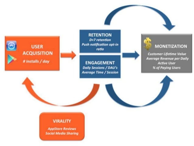 Marketing plan presentation for my mobile application - 'Timely Music'