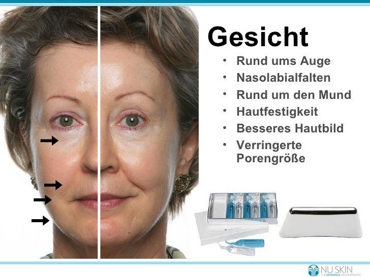 Gesicht <ul><li>Rund ums Auge </li></ul><ul><li>Nasolabialfalten </li></ul><ul><li>Rund um den Mund </li></ul><ul><li>Haut...