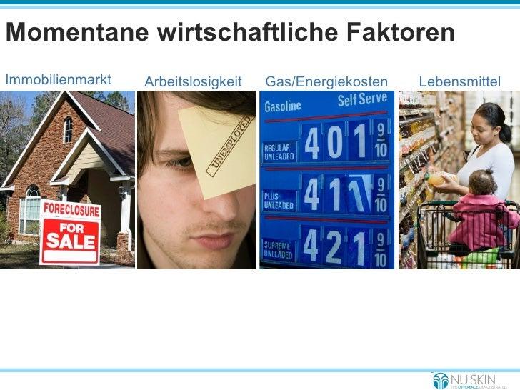 Momentane wirtschaftliche Faktoren <ul><li>Immobilienmarkt </li></ul>Gas/Energiekosten Lebensmittel Arbeitslosigkeit