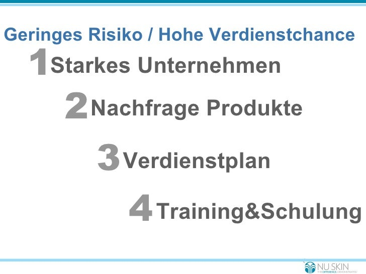 Geringes Risiko / Hohe Verdienstchance <ul><li>Nachfrage Produkte </li></ul>1 2 3 4 Starkes Unternehmen Verdienstplan Trai...