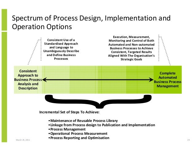 March 25, 2011 24 Spectrum of Process Design, Implementation and Operation Options Consistent Approach to Business Process...