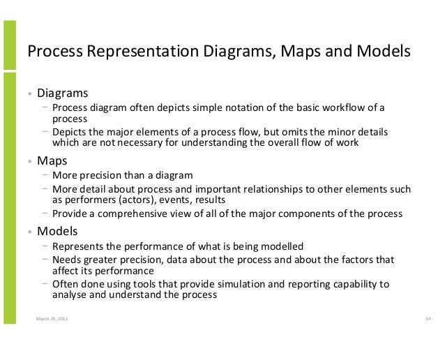March 25, 2011 34 Process Representation Diagrams, Maps and Models • Diagrams − Process diagram often depicts simple notat...