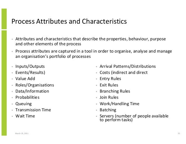 March 25, 2011 35 Process Attributes and Characteristics • Inputs/Outputs • Events/Results) • Value Add • Roles/Organisati...