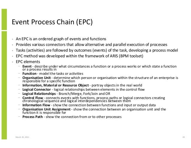 March 25, 2011 45 Event Process Chain (EPC) • An EPC is an ordered graph of events and functions • Provides various connec...